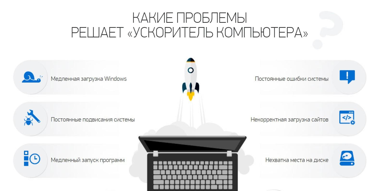Ускорить работу компьютера