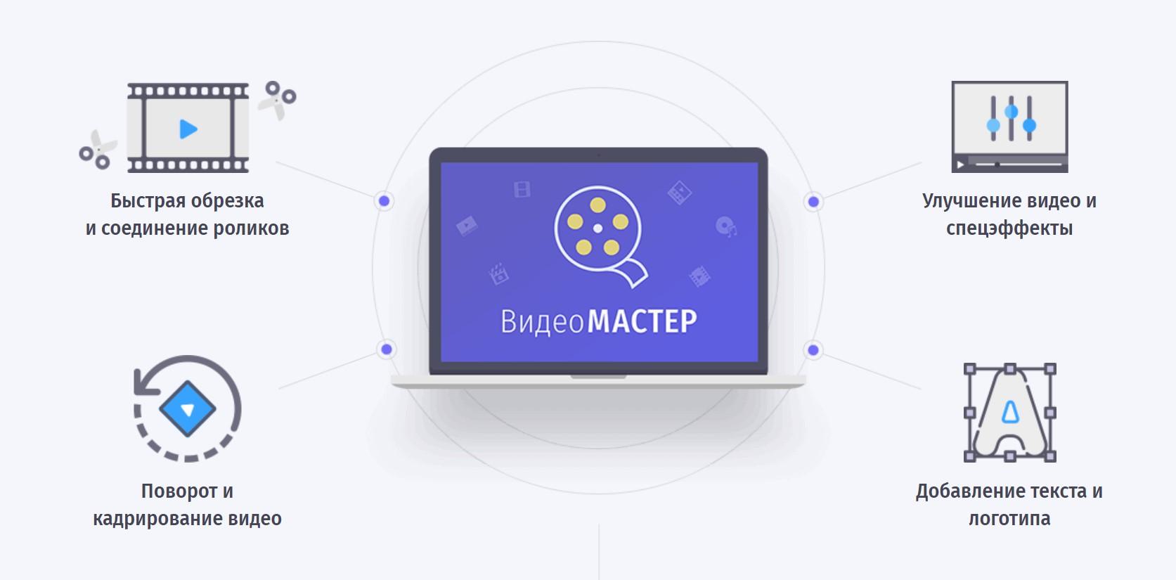 ВидеоМАСТЕР конвертер видео